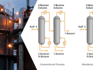 Permylene Membrane Technology: an Efficient Approach to Separating Butenes from Butanes